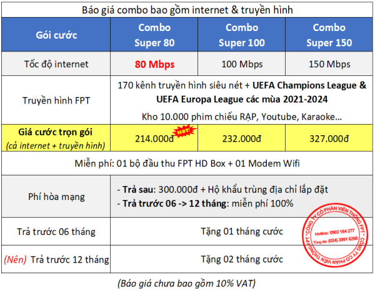 Gói cước combo internet + truyền hình FPT Đà Nẵng