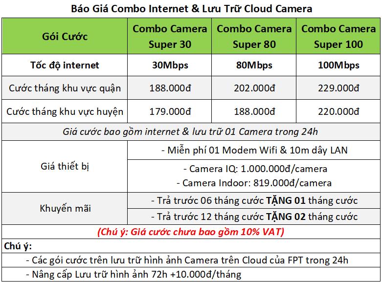 Bảng giá Combo internet & Camera tại Hà Nội
