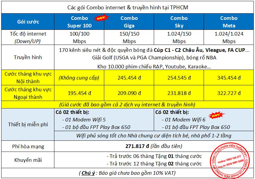Các gói cước combo inernet và truyền hình FPT tại HCM