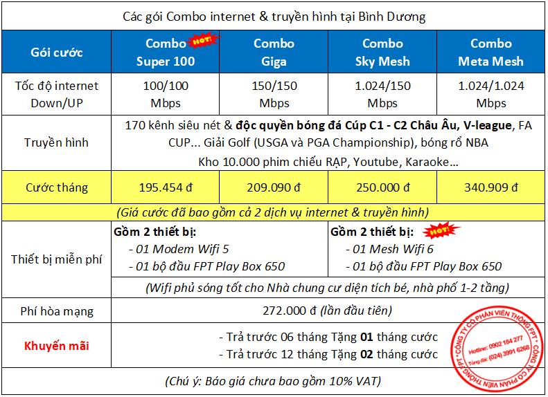Gói cước combo internet + truyền hình FPT Bình Dương