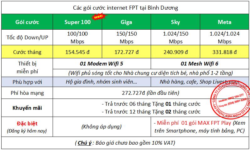 Bảng giá cước internet FPT Bình Dương