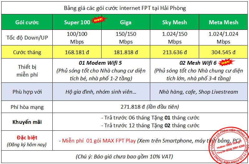 Báo giá gói internet FPT tại Hải Phòng