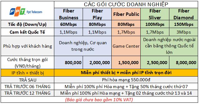 Báo giá internet cáp quang FPT Hà Nội cho Công ty, phòng net
