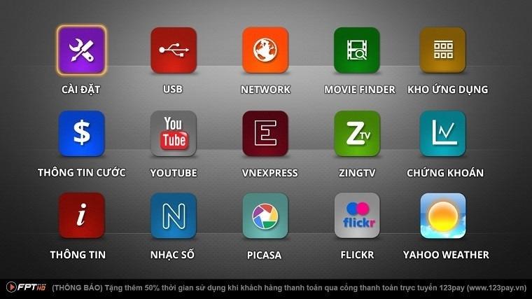 Các ứng dụng trên truyền hình của FPT