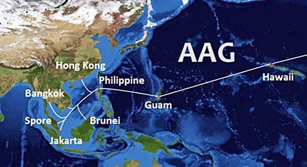 Mạng lưới tuyến cáp quang biển AAG