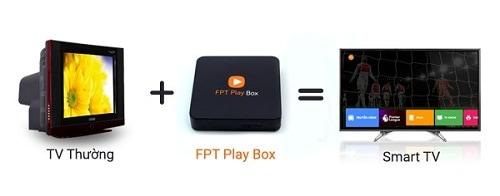FPT Play Box hô biến chiếc tivi thường thành SmartTV