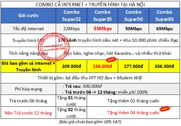 Lắp đặt internet truyền hình cáp FPT tại Hà Nội